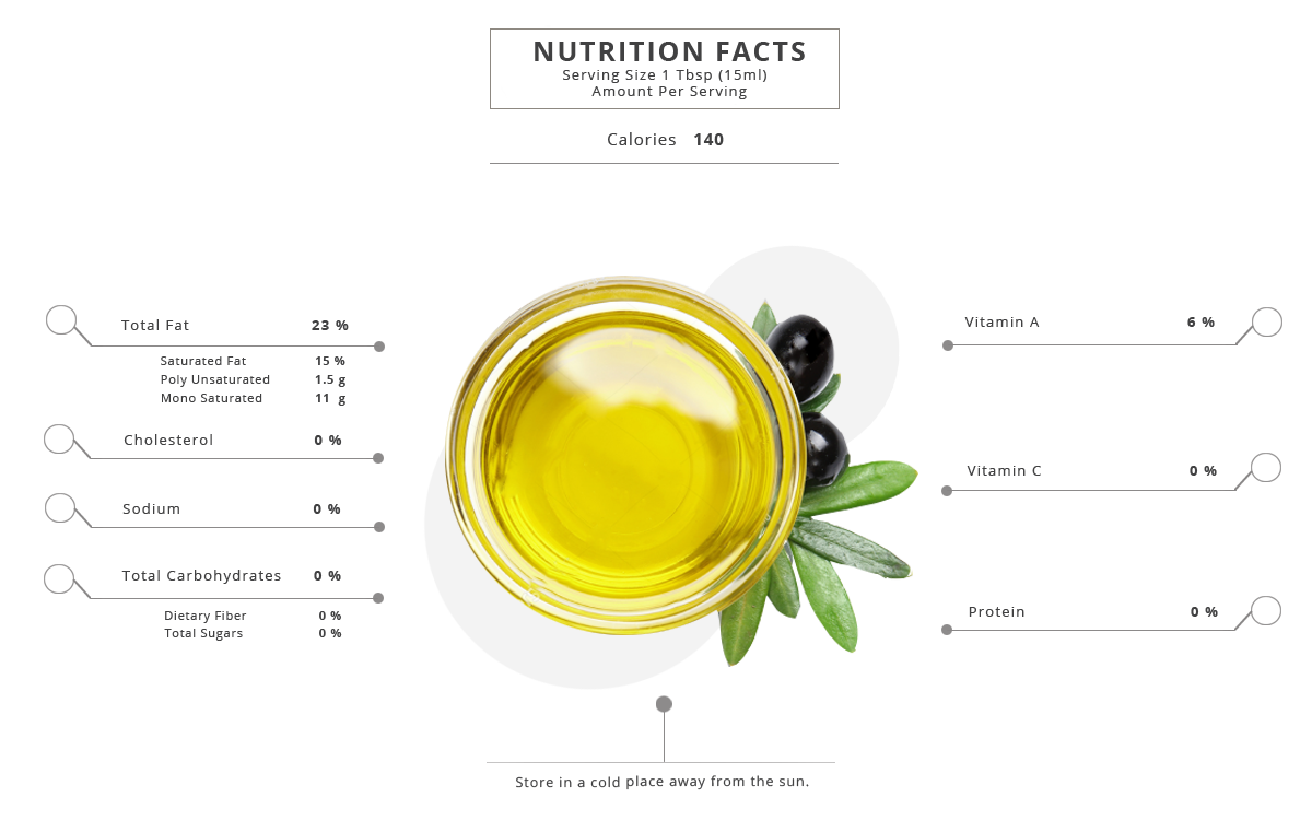 AL Ameera Olive Oil nutrition facts
